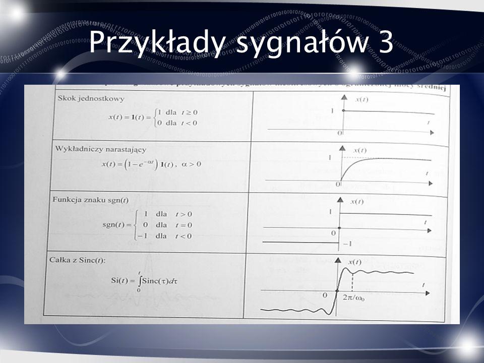 Korelacja sygnałów Jaka jest różnica między splotem a korelacją.
