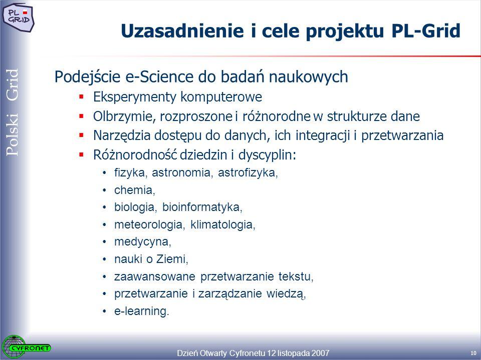 Dzień Otwarty Cyfronetu 12 listopada 2007 10 Polski Grid Uzasadnienie i cele projektu PL-Grid Podejście e-Science do badań naukowych Eksperymenty komputerowe Olbrzymie, rozproszone i różnorodne w strukturze dane Narzędzia dostępu do danych, ich integracji i przetwarzania Różnorodność dziedzin i dyscyplin: fizyka, astronomia, astrofizyka, chemia, biologia, bioinformatyka, meteorologia, klimatologia, medycyna, nauki o Ziemi, zaawansowane przetwarzanie tekstu, przetwarzanie i zarządzanie wiedzą, e-learning.
