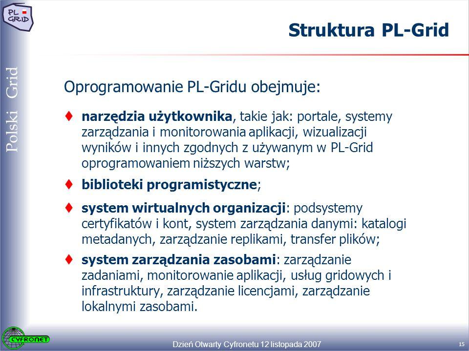 Dzień Otwarty Cyfronetu 12 listopada 2007 15 Polski Grid Struktura PL-Grid Oprogramowanie PL-Gridu obejmuje: narzędzia użytkownika, takie jak: portale, systemy zarządzania i monitorowania aplikacji, wizualizacji wyników i innych zgodnych z używanym w PL-Grid oprogramowaniem niższych warstw; biblioteki programistyczne; system wirtualnych organizacji: podsystemy certyfikatów i kont, system zarządzania danymi: katalogi metadanych, zarządzanie replikami, transfer plików; system zarządzania zasobami: zarządzanie zadaniami, monitorowanie aplikacji, usług gridowych i infrastruktury, zarządzanie licencjami, zarządzanie lokalnymi zasobami.