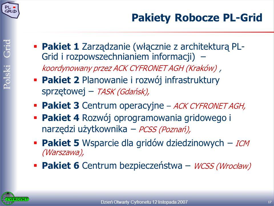 Dzień Otwarty Cyfronetu 12 listopada 2007 17 Polski Grid Pakiety Robocze PL-Grid Pakiet 1 Zarządzanie (włącznie z architekturą PL- Grid i rozpowszechnianiem informacji) – koordynowany przez ACK CYFRONET AGH (Kraków), Pakiet 2 Planowanie i rozwój infrastruktury sprzętowej – TASK (Gdańsk), Pakiet 3 Centrum operacyjne – ACK CYFRONET AGH, Pakiet 4 Rozwój oprogramowania gridowego i narzędzi użytkownika – PCSS (Poznań), Pakiet 5 Wsparcie dla gridów dziedzinowych – ICM (Warszawa), Pakiet 6 Centrum bezpieczeństwa – WCSS (Wrocław)