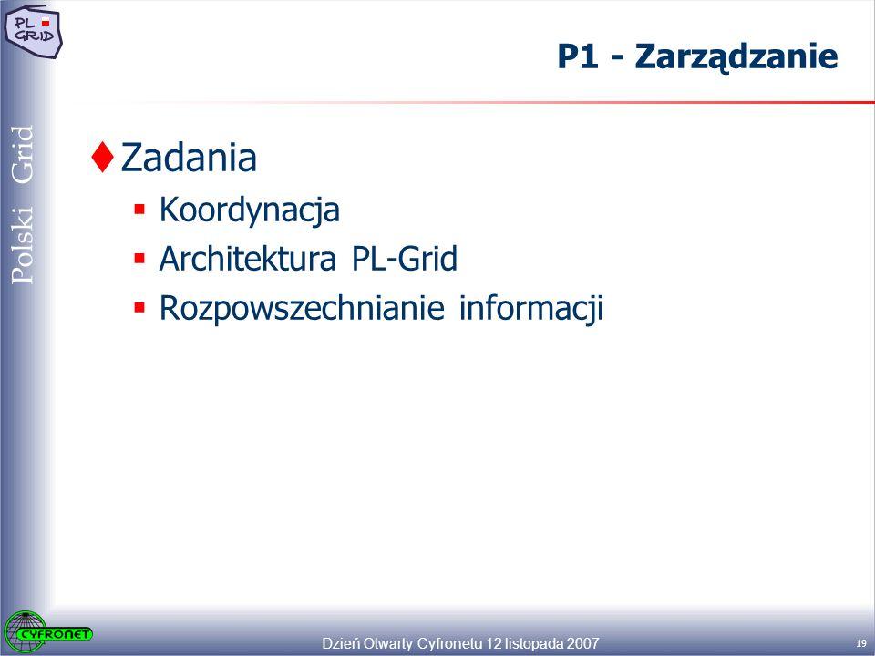 Dzień Otwarty Cyfronetu 12 listopada 2007 19 Polski Grid P1 - Zarządzanie Zadania Koordynacja Architektura PL-Grid Rozpowszechnianie informacji