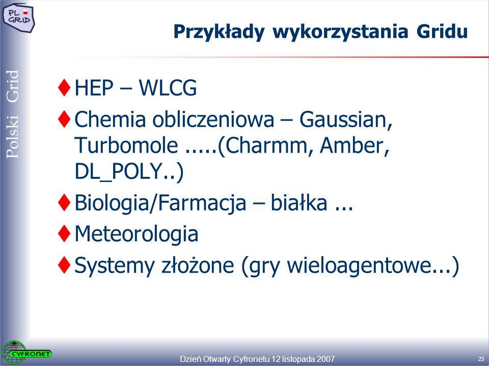 Dzień Otwarty Cyfronetu 12 listopada 2007 25 Polski Grid Przykłady wykorzystania Gridu HEP – WLCG Chemia obliczeniowa – Gaussian, Turbomole.....(Charmm, Amber, DL_POLY..) Biologia/Farmacja – białka...