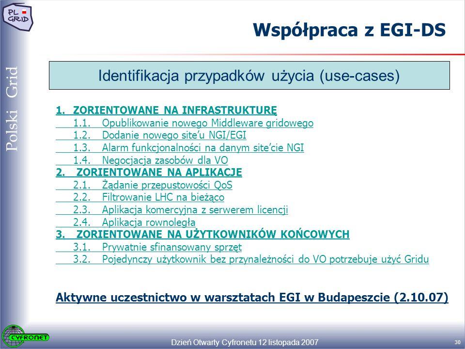 Dzień Otwarty Cyfronetu 12 listopada 2007 30 Polski Grid Współpraca z EGI-DS 1.ZORIENTOWANE NA INFRASTRUKTURĘ 1.1.Opublikowanie nowego Middleware gridowego 1.2.Dodanie nowego siteu NGI/EGI 1.3.Alarm funkcjonalności na danym sitecie NGI 1.4.Negocjacja zasobów dla VO 2.
