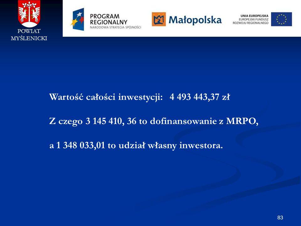 83 POWIAT MYŚLENICKI Wartość całości inwestycji: 4 493 443,37 zł Z czego 3 145 410, 36 to dofinansowanie z MRPO, a 1 348 033,01 to udział własny inwes