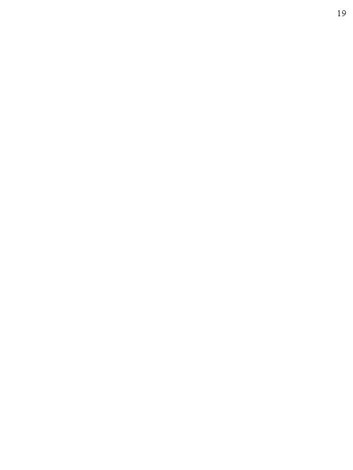 18 MNOŻNIK W GOSPODARCE Z PAŃSTWEM Tym razem z każdej złotówki dodatkowego dochodu wydatki na dobra produkowane w kraju zwiększa KSK, a nie KSK złotyc