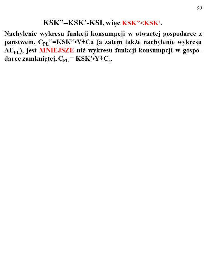 29 Oto FUNKCJA KONSUMPCJI DÓBR KRAJOWYCH w gospo- darce otwartej: C=KSKY-KSIY+C a =(KSK-KSI)Y+C a = KSKY+C a. gdzie KSK oznacza krańcową skłonność do