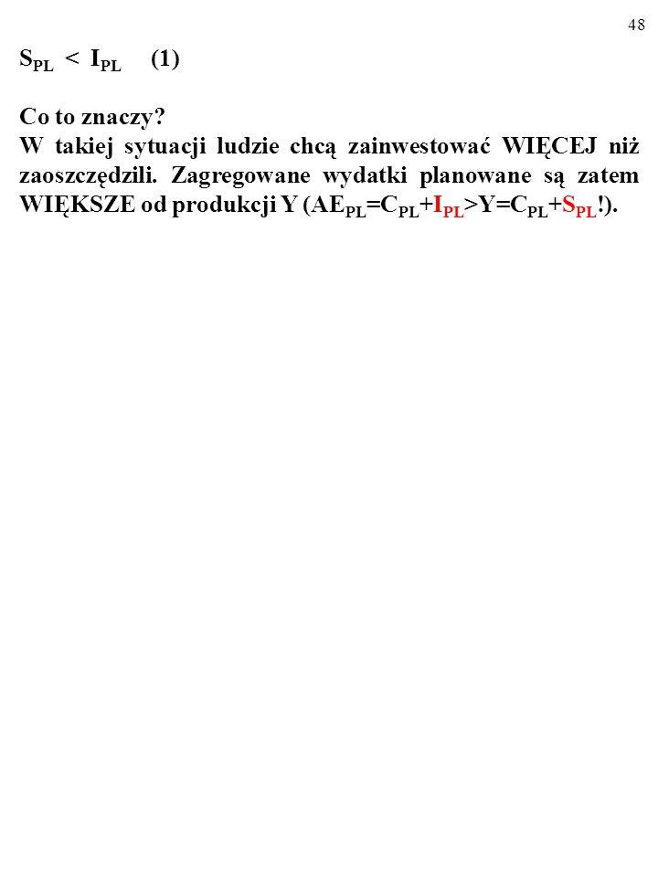47 S PL I PL. Zatem w stanie krótkookresowej nierównowagi: S PL < I PL (1) lub S PL > I PL (2)