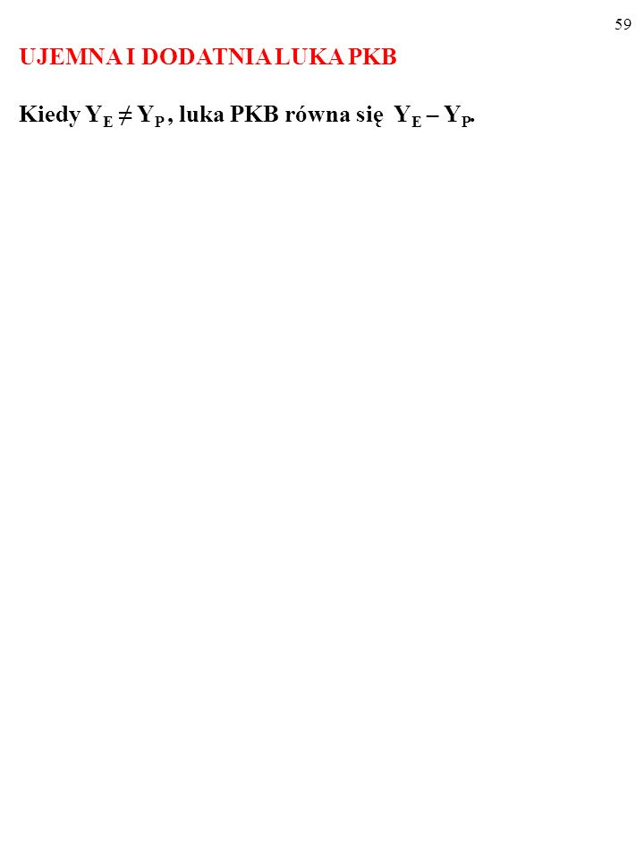 58 ZADANIE W keynesowskiej gospodarce zamknietej i bez państwa, funkcja konsumpcji ma wzór: C pl =0,7. Y–10 (Y to dochód do dyspozycji), a planowane i