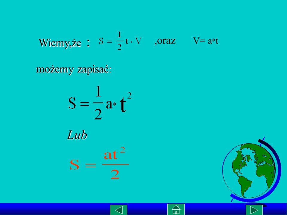 Wykres zależności V(t) w ruchu jednostajnie przyśpieszonym. bo, V= a * t Niech a= 2,to mamy: 1 2 30 6 1 2 3 4 5 V[m/s] t[s]