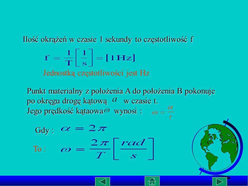 Prędkość liniowa i prędkość kątowa. AV B V R R T - czas pełnego okrążenia ( okres) V - prędkość liniowa ciała