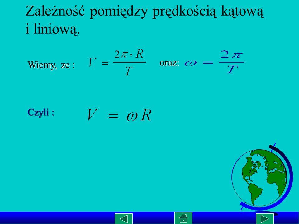 Ilość okrążeń w czasie 1 sekundy to częstotliwość f Punkt materialny z położenia A do położenia B pokonuje po okręgu drogę kątową w czasie t. Jego prę