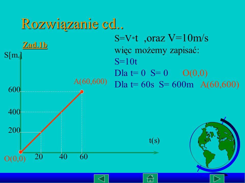 Rozwiązanie zadań. Zad.1 Dane: Obliczyć: S V=36km/h = 10m/s t= 1min=60s S= V * t S= 10m/s * 60 s =600m Odp:Ciało pokonało drogę 600m.