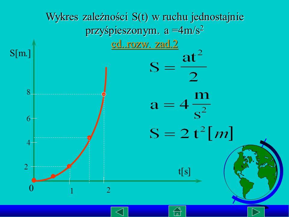 cd..rozwiązania zad 2. Zad.2b V[m./s] t[s] 12 4 8 Wykres zależności V(t) 0 V=a * t