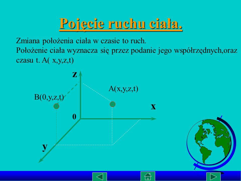Rozwiązanie zad.5 V[m/s] t(s) 1 3 5 0 4 5 6 9 102 S1S1 S2S2