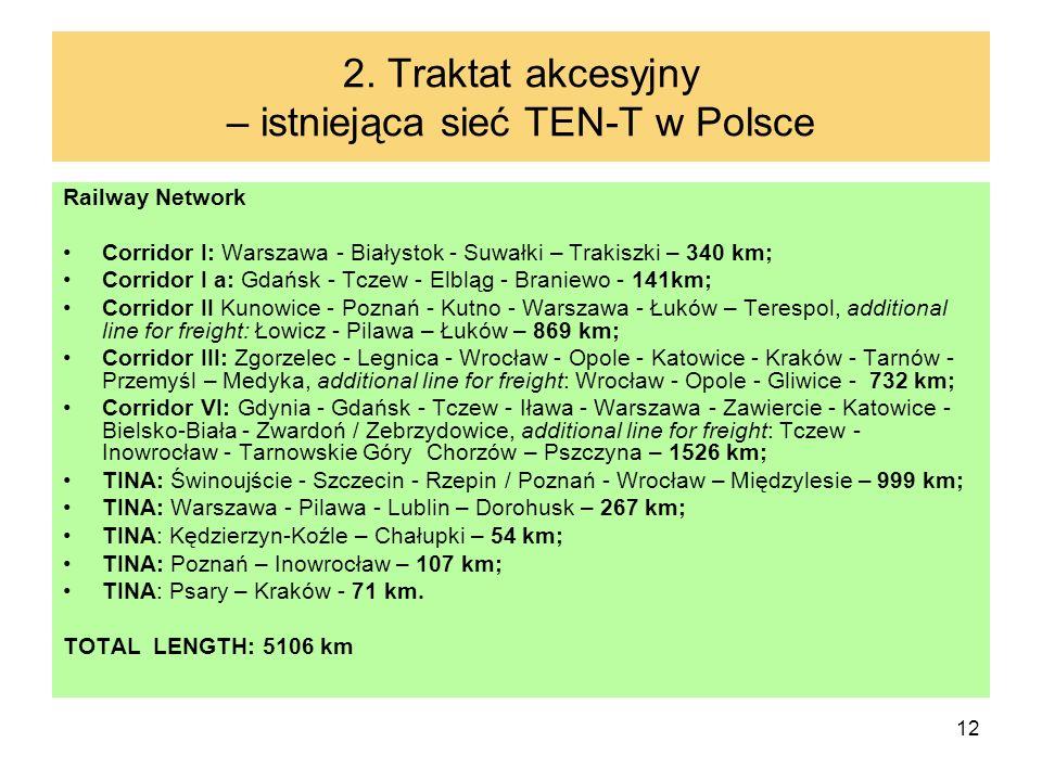 12 2. Traktat akcesyjny – istniejąca sieć TEN-T w Polsce Railway Network Corridor I: Warszawa - Białystok - Suwałki – Trakiszki – 340 km; Corridor I a