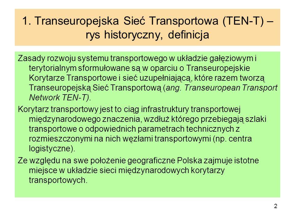2 1. Transeuropejska Sieć Transportowa (TEN-T) – rys historyczny, definicja Zasady rozwoju systemu transportowego w układzie gałęziowym i terytorialny