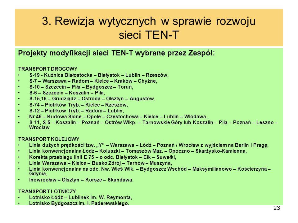 23 3. Rewizja wytycznych w sprawie rozwoju sieci TEN-T Projekty modyfikacji sieci TEN-T wybrane przez Zespół: TRANSPORT DROGOWY S-19 - Kuźnica Białost