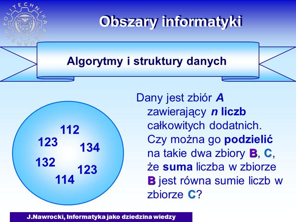 J.Nawrocki, Informatyka jako dziedzina wiedzy Obszary informatyki 123 132 112 134 123 114 Algorytmy i struktury danych