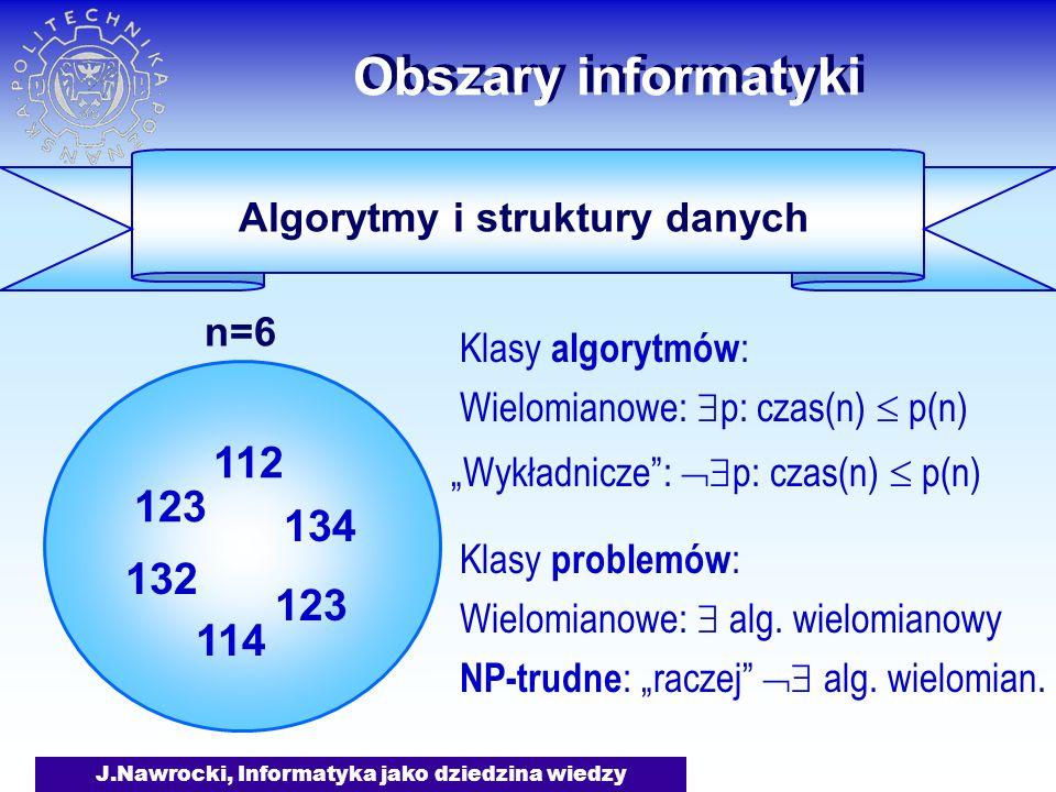 J.Nawrocki, Informatyka jako dziedzina wiedzy Obszary informatyki Algorytmy i struktury danych Klasy algorytmów : Wielomianowe: p: czas(n) p(n) Wykład