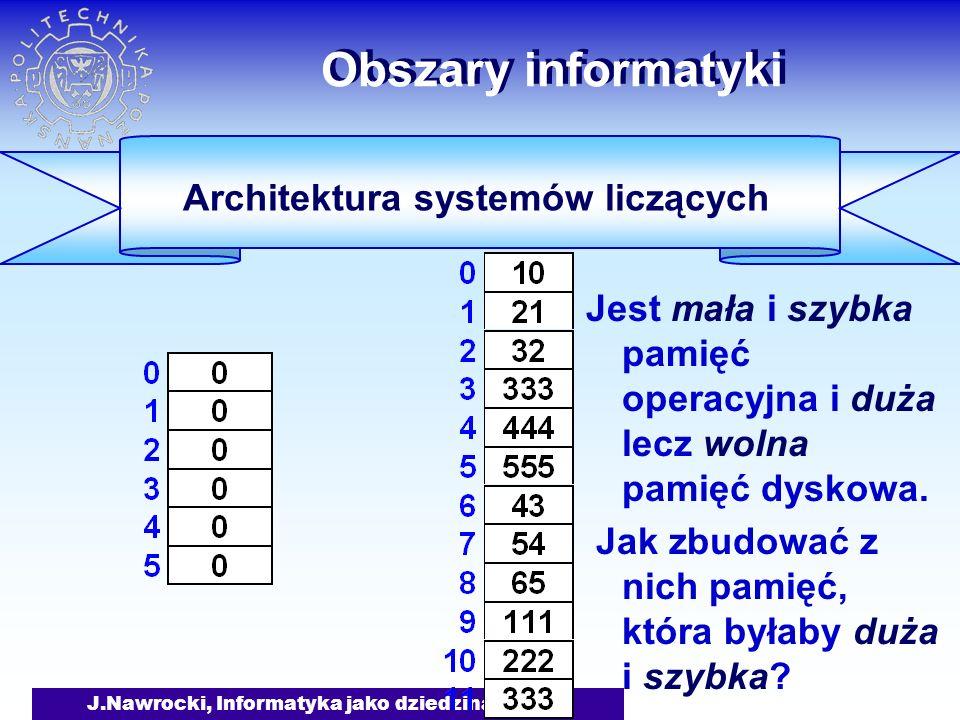 J.Nawrocki, Informatyka jako dziedzina wiedzy Obszary informatyki Jest mała i szybka pamięć operacyjna i duża lecz wolna pamięć dyskowa. Jak zbudować