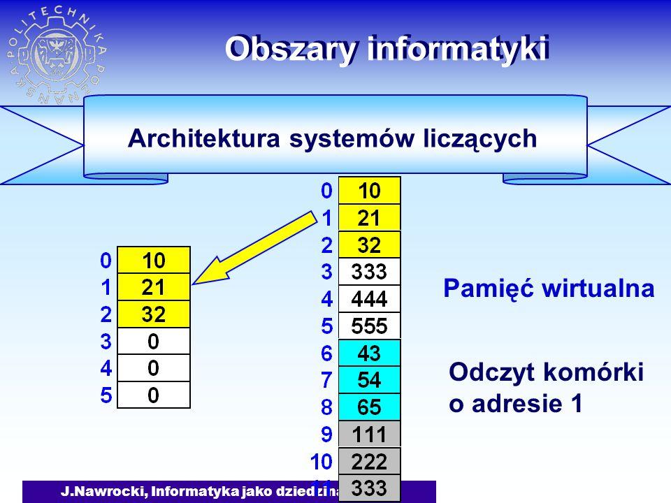 J.Nawrocki, Informatyka jako dziedzina wiedzy Obszary informatyki Pamięć wirtualna Architektura systemów liczących Odczyt komórki o adresie 1