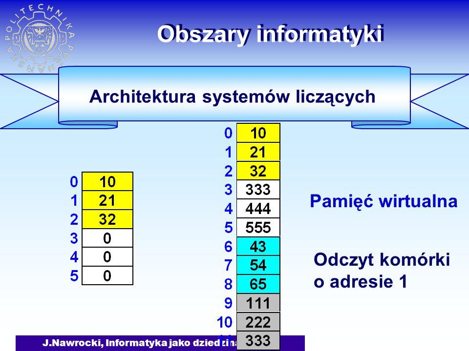 J.Nawrocki, Informatyka jako dziedzina wiedzy Obszary informatyki Pamięć wirtualna Architektura systemów liczących 7 Odczyt komórki o adresie 7
