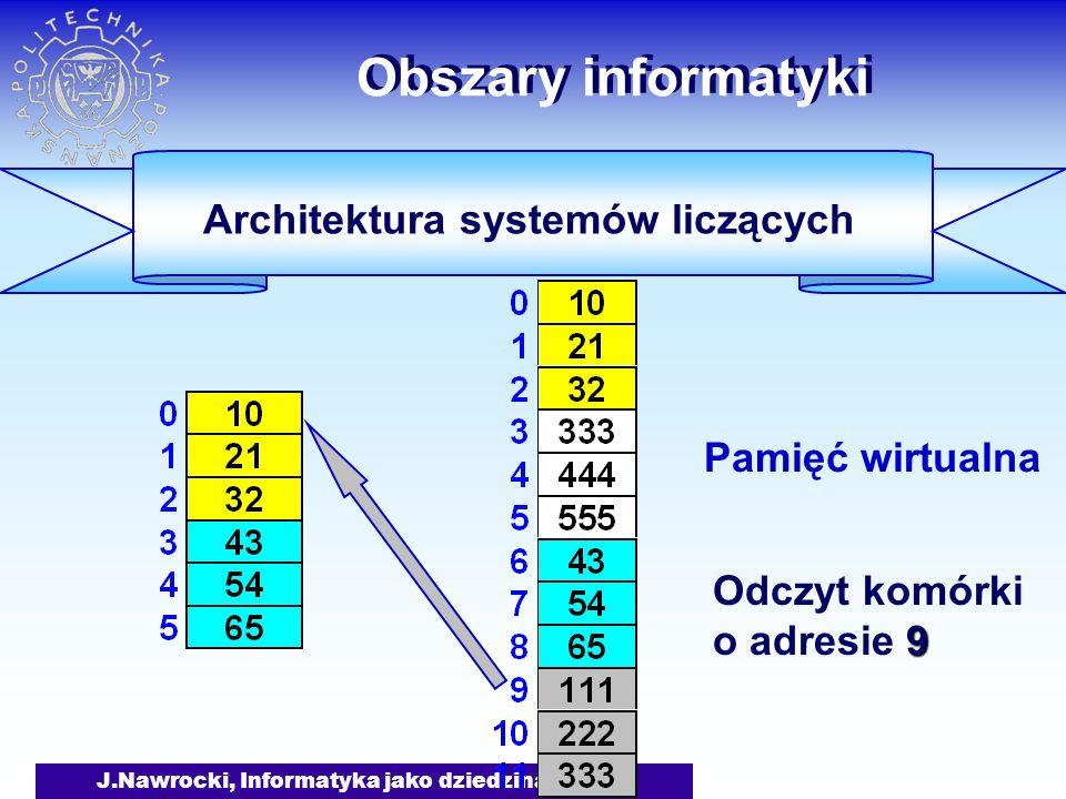 J.Nawrocki, Informatyka jako dziedzina wiedzy Obszary informatyki Architektura systemów liczących Pamięć wirtualna 9 Odczyt komórki o adresie 9