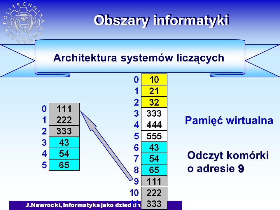 J.Nawrocki, Informatyka jako dziedzina wiedzy Obszary informatyki Architektura systemów liczących Pamięć wirtualna Odczyt komórki o adresie log.