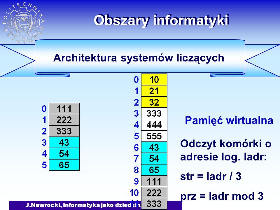 J.Nawrocki, Informatyka jako dziedzina wiedzy Obszary informatyki Architektura systemów liczących Pamięć wirtualna Tablica stron fadr = blok(str) + prz Odczyt komórki o adresie log.