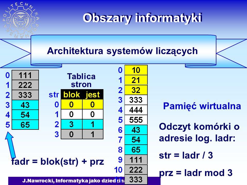 J.Nawrocki, Informatyka jako dziedzina wiedzy Obszary informatyki Architektura systemów liczących Pamięć wirtualna Tablica stron fadr = blok(str) + pr