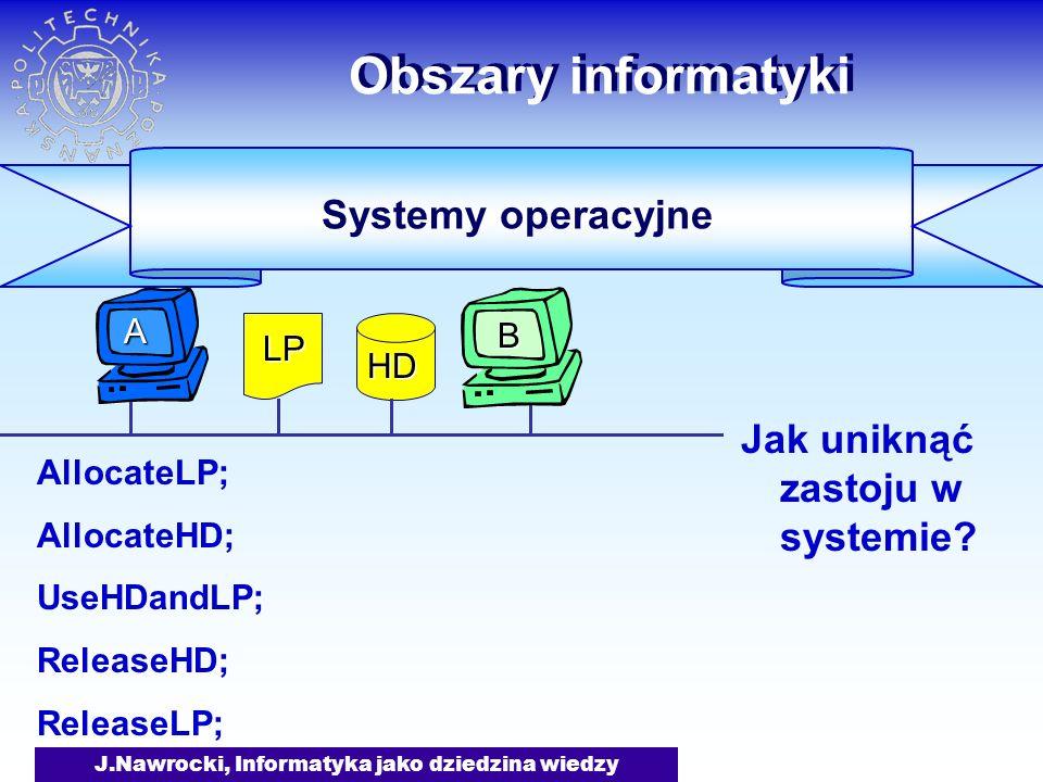 J.Nawrocki, Informatyka jako dziedzina wiedzy Obszary informatyki Jak uniknąć zastoju w systemie? AllocateLP; AllocateHD; UseHDandLP; ReleaseHD; Relea