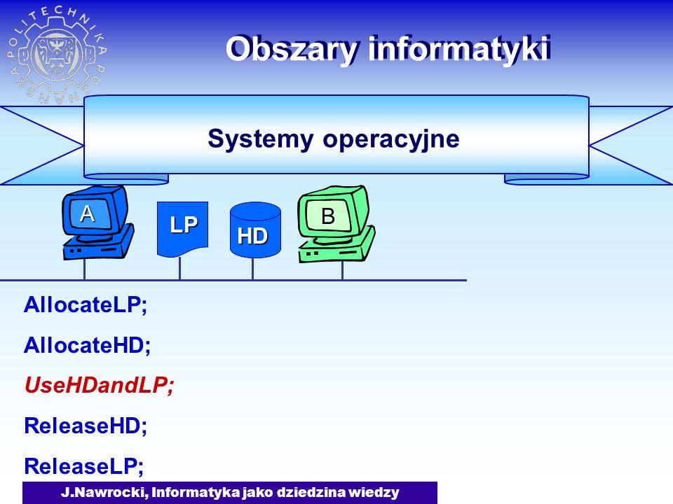 J.Nawrocki, Informatyka jako dziedzina wiedzy Obszary informatyki AllocateLP; AllocateHD; UseHDandLP; ReleaseHD; ReleaseLP; Systemy operacyjne LP HD B