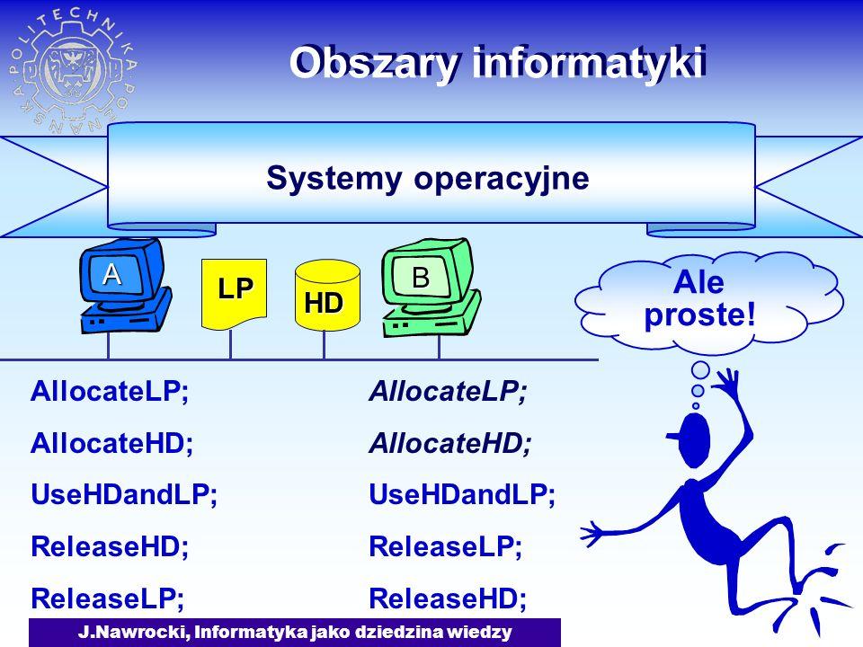 J.Nawrocki, Informatyka jako dziedzina wiedzy Obszary informatyki 1.Algorytmy i struktury danych 2.Języki programowania 3.Architektura systemów liczących 4.Obliczenia numeryczne i symboliczne 5.Systemy operacyjne 6.Inżynieria oprogramowania 7.Bazy danych 8.Sztuczna inteligencja i robotyka 9.Komunikacja człowiek-komputer