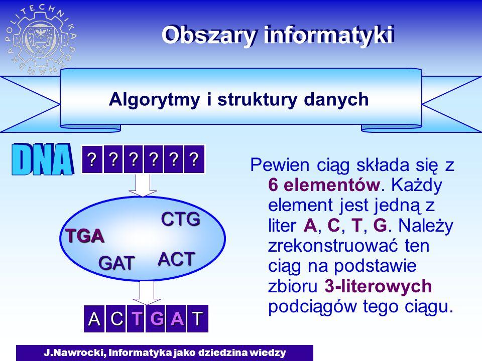 J.Nawrocki, Informatyka jako dziedzina wiedzy ACT CTG TGA GAT Obszary informatyki Pewien ciąg składa się z 6 elementów. Każdy element jest jedną z lit