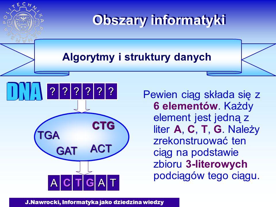 J.Nawrocki, Informatyka jako dziedzina wiedzy ACT CTG TGA GAT Obszary informatyki Pewien ciąg składa się z 6 elementów.