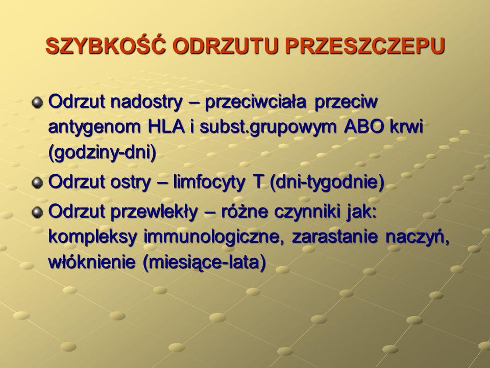 SZYBKOŚĆ ODRZUTU PRZESZCZEPU Odrzut nadostry – przeciwciała przeciw antygenom HLA i subst.grupowym ABO krwi (godziny-dni) Odrzut ostry – limfocyty T (