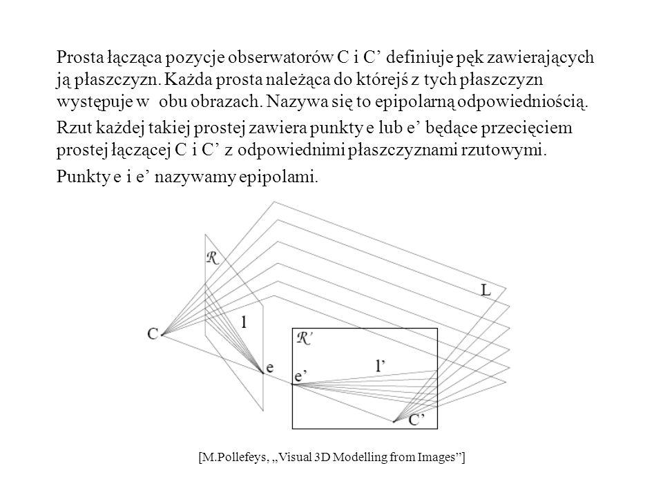 Prosta łącząca pozycje obserwatorów C i C definiuje pęk zawierających ją płaszczyzn. Każda prosta należąca do którejś z tych płaszczyzn występuje w ob