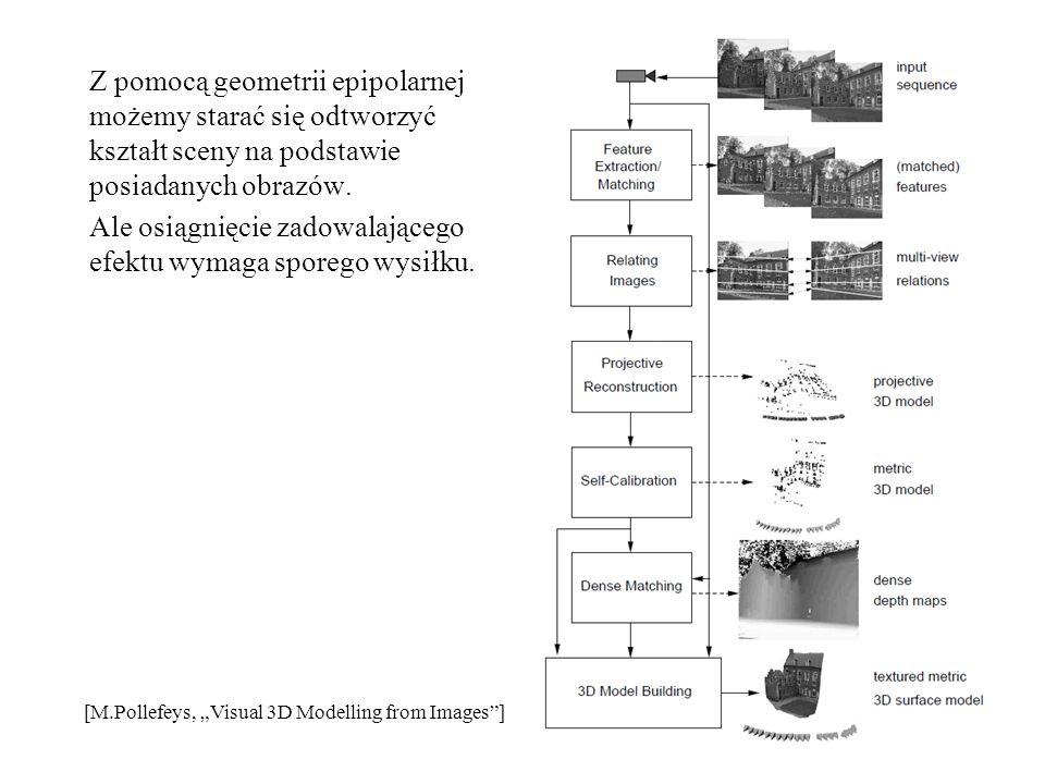 Z pomocą geometrii epipolarnej możemy starać się odtworzyć kształt sceny na podstawie posiadanych obrazów. Ale osiągnięcie zadowalającego efektu wymag