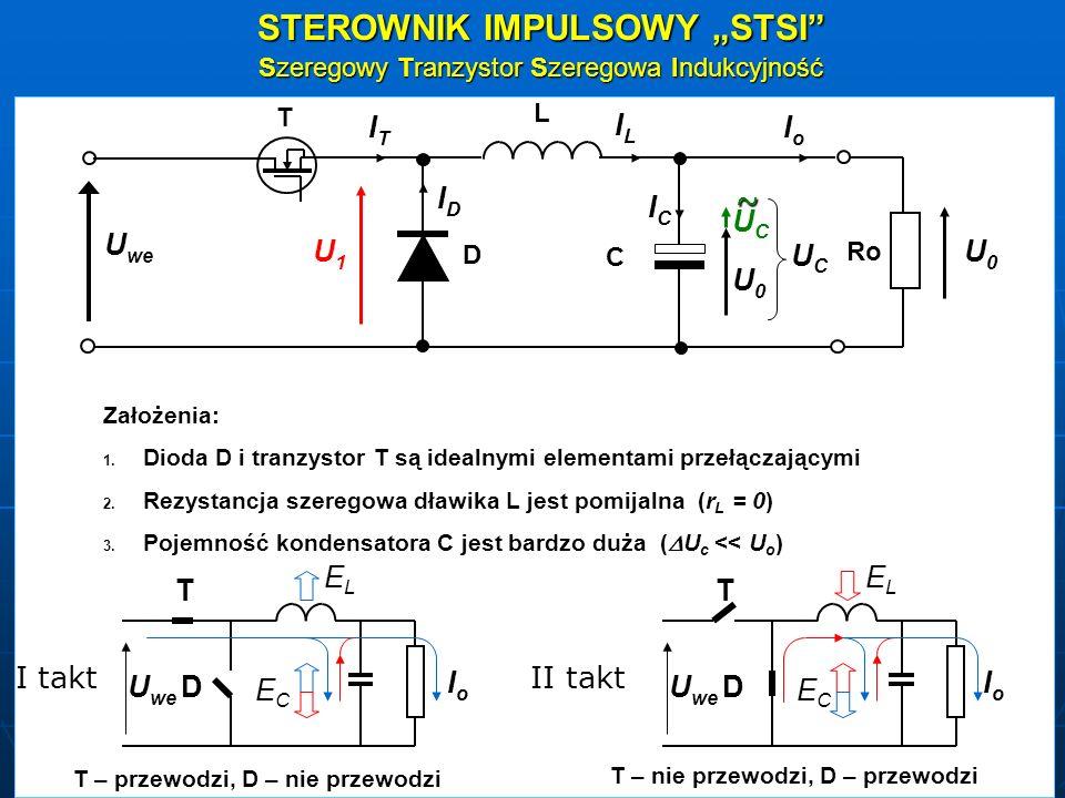 T L D C Ro IoIo ILIL ICIC IDID ITIT U we U0U0 Założenia: 1. Dioda D i tranzystor T są idealnymi elementami przełączającymi 2. Rezystancja szeregowa dł