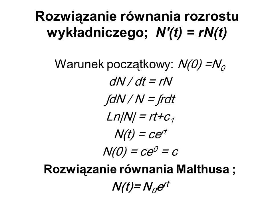 Rozwiązanie równania rozrostu wykładniczego; N'(t) = rN(t) Warunek początkowy: N(0) =N 0 dN / dt = rN ʃ dN / N = ʃ rdt Ln|N| = rt+c 1 N(t) = ce rt N(0