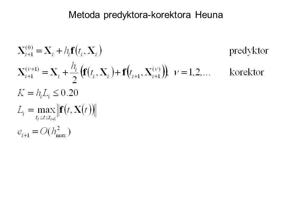 Metoda predyktora-korektora Heuna