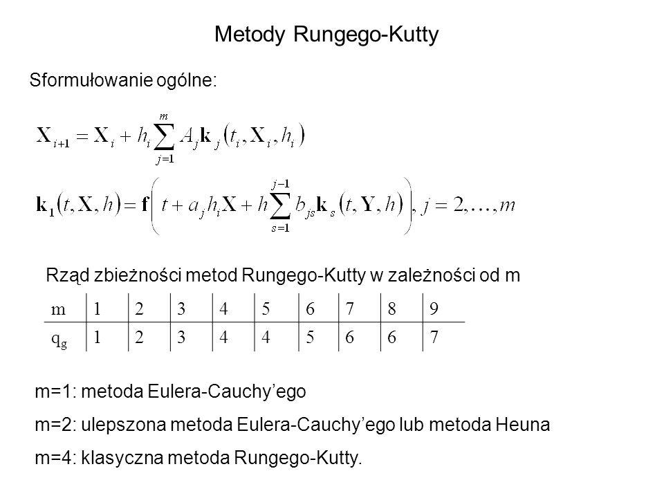 Metody Rungego-Kutty Sformułowanie ogólne: m123456789 qgqg 123445667 Rząd zbieżności metod Rungego-Kutty w zależności od m m=1: metoda Eulera-Cauchyeg