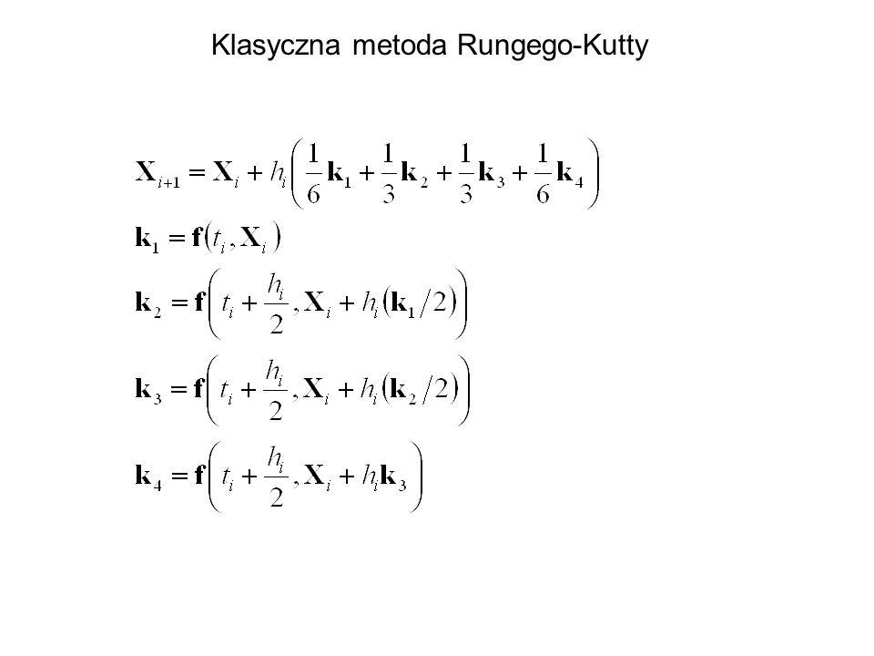 Klasyczna metoda Rungego-Kutty