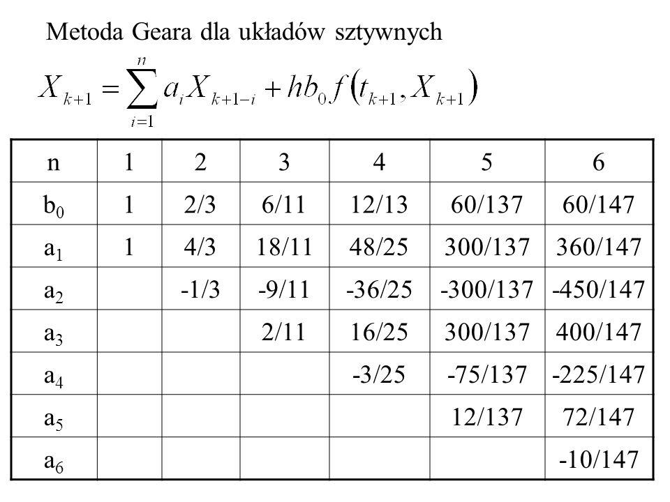 Metoda Geara dla układów sztywnych n123456 b0b0 12/36/1112/1360/13760/147 a1a1 14/318/1148/25300/137360/147 a2a2 -1/3-9/11-36/25-300/137-450/147 a3a3