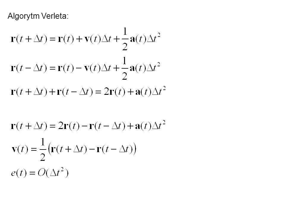 Algorytm Verleta: