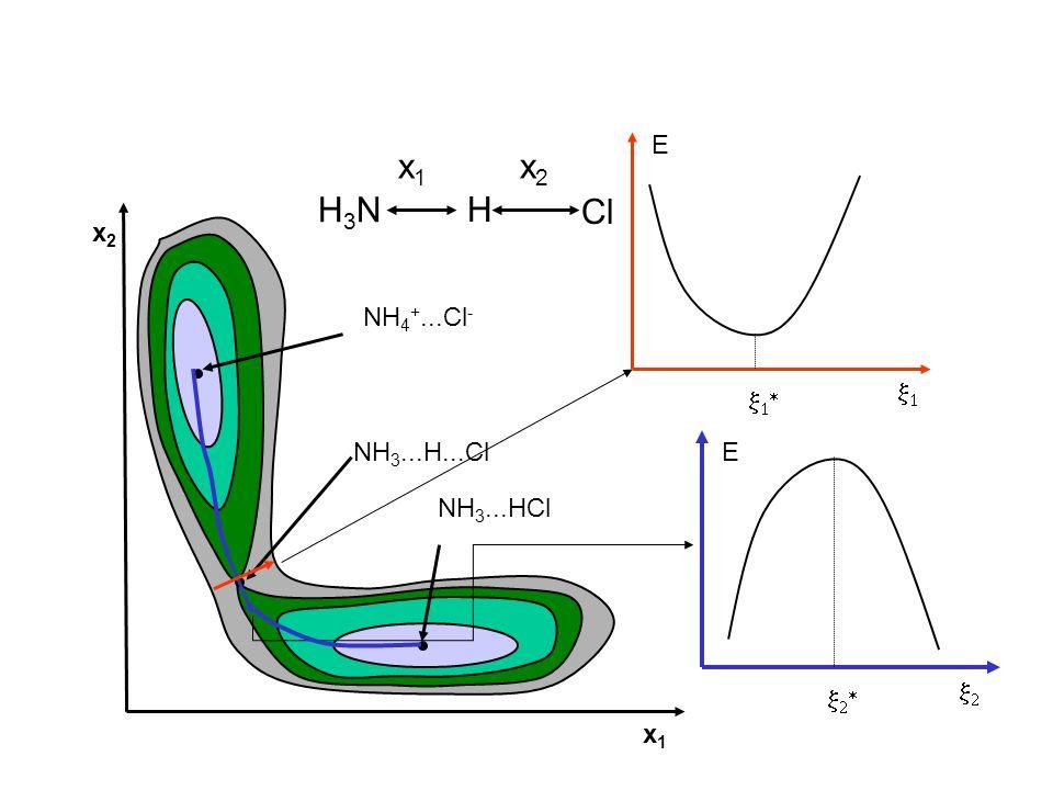 Metody implicite Rungego-Kutty W najprostszej wersji (m=2 wychodzimy z ulepszonej metody Eulera- Cauchyego i doprowadzamy do samouzgodnienia wartości f na końcu przedziału: Ogólnie, dla rzędu m prowadzimy kwadraturę Gaussa-Legendrea (z węzłami w miejscach zerowych wielomianu Legendrea rzędu m).