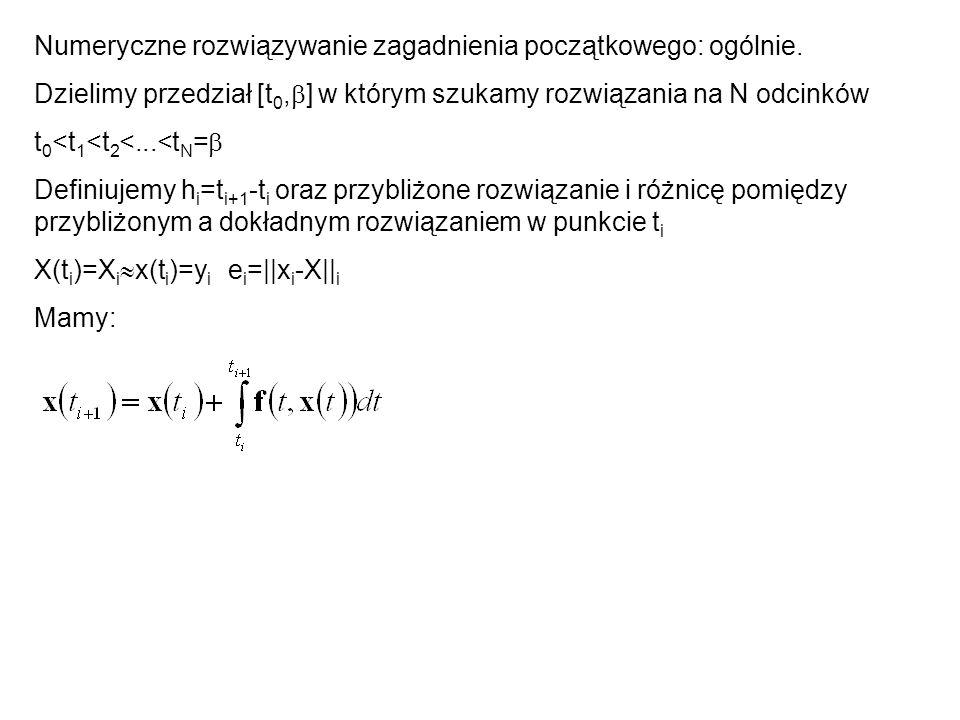 Numeryczne rozwiązywanie zagadnienia początkowego: ogólnie. Dzielimy przedział [t 0, ] w którym szukamy rozwiązania na N odcinków t 0 <t 1 <t 2 <...<t
