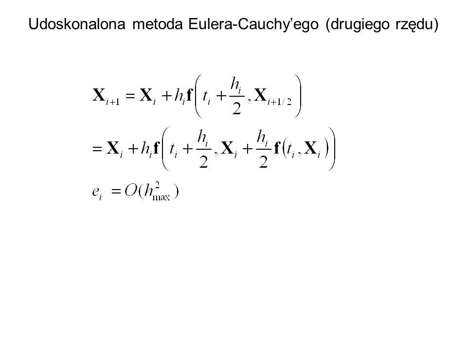 Udoskonalona metoda Eulera-Cauchyego (drugiego rzędu)