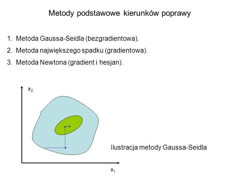 Metody podstawowe kierunków poprawy 1.Metoda Gaussa-Seidla (bezgradientowa). 2.Metoda największego spadku (gradientowa). 3.Metoda Newtona (gradient i