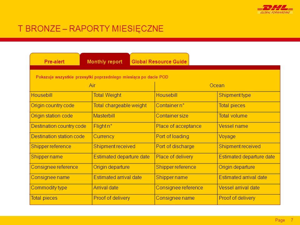 Page8 T BRONZE – GLOBAL RESOURCE GUIDE Pre-alert Global Resource Guide Monthly report Pomocne informacje o handlu międzynarodowym.